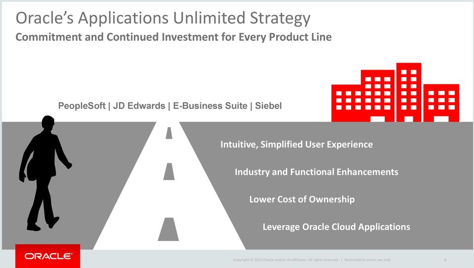Suite Siebel Intuitive, Simplified User Experience Industry and