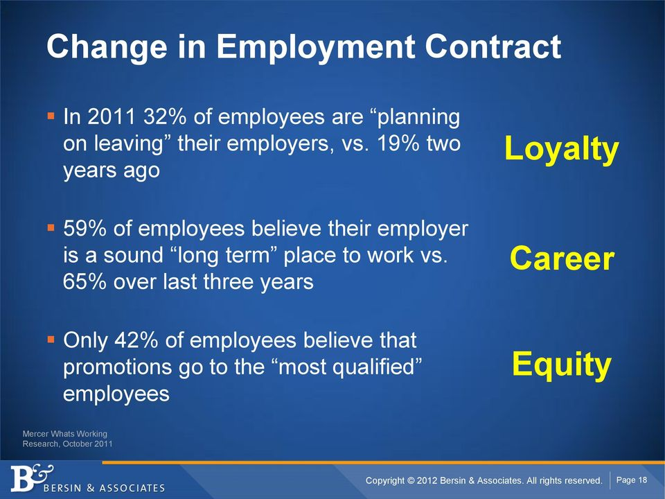 65% over last three years Only 42% of employees believe that promotions go to the most qualified employees