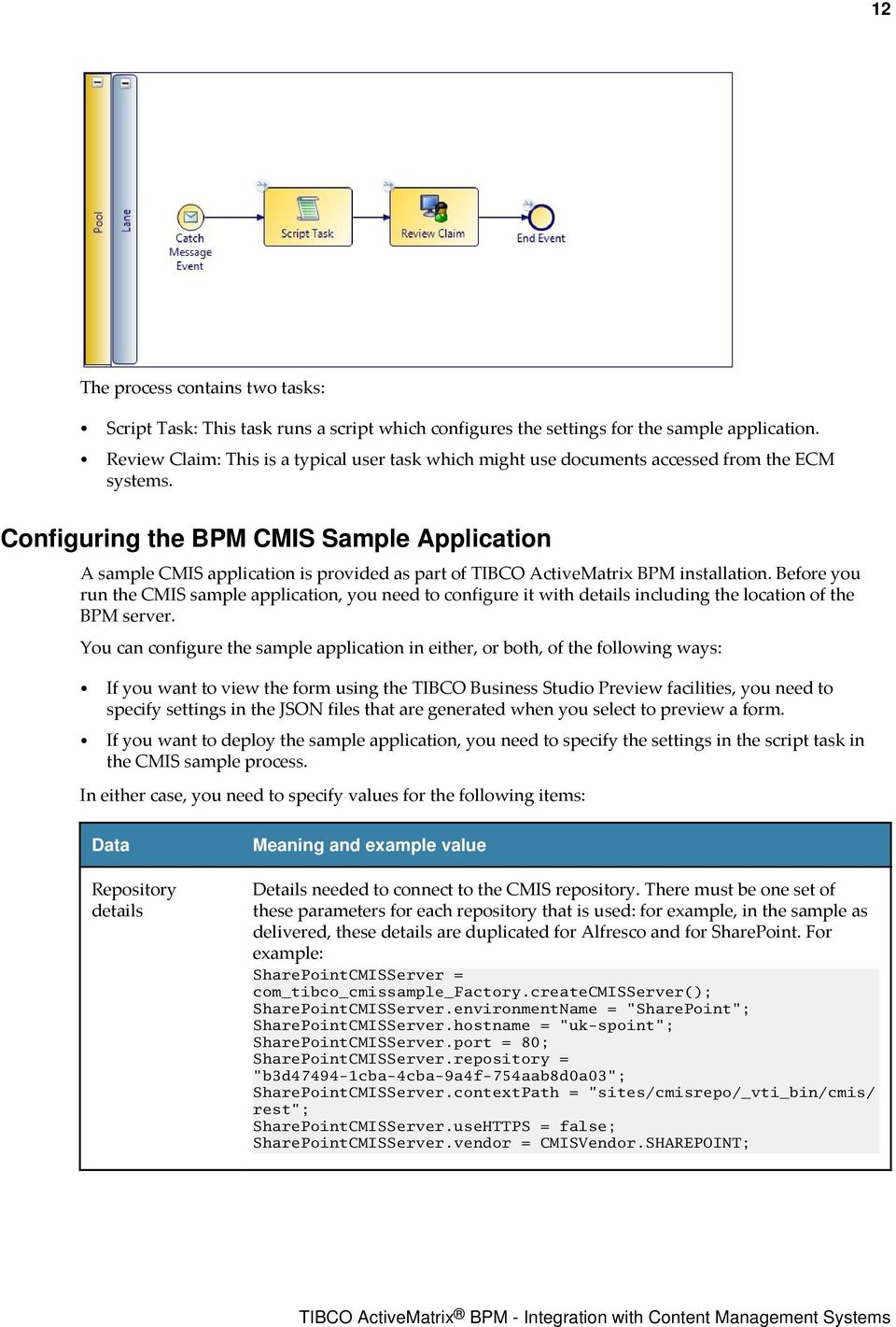 Configuring the BPM CMIS Sample Application A sample CMIS application is provided as part of TIBCO ActiveMatrix BPM installation.
