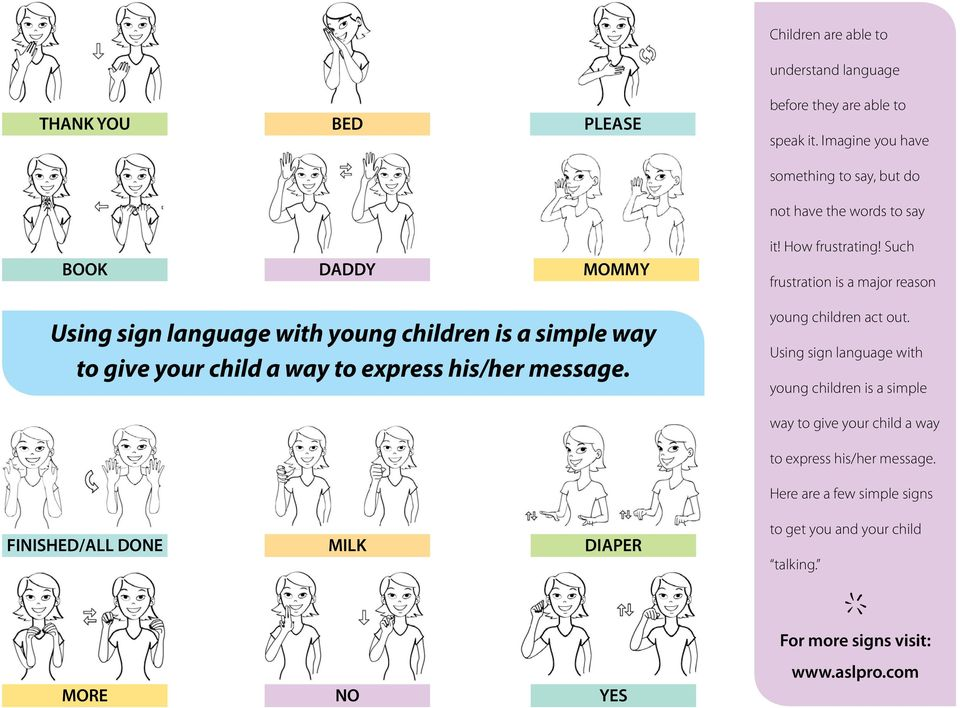 Such frustration is a major reason Using sign language with young children is a simple way to give your child a way to express his/her message.