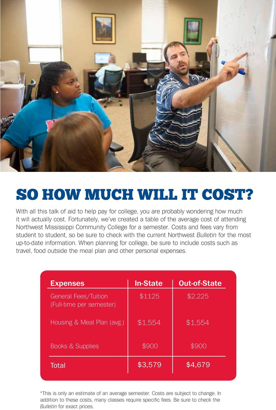 Costs and fees vary from student to student, so be sure to check with the current Northwest Bulletin for the most up-to-date information.