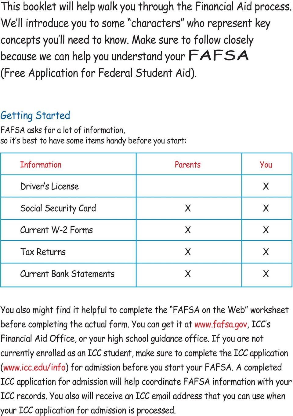 Getting Started FAFSA asks for a lot of information, so it s best to have some items handy before you start: Information Parents You Driver s License X Social Security Card X X Current W-2 Forms X X