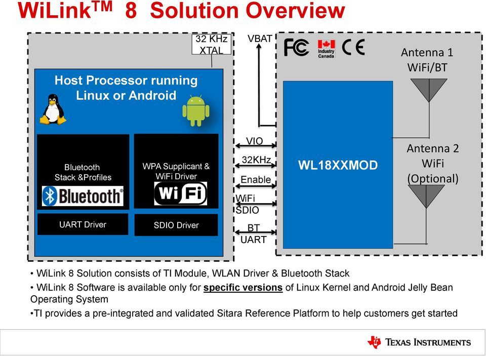 Solution consists of TI Module, WLAN Driver & Bluetooth Stack WiLink 8 Software is available only for specific versions of Linux