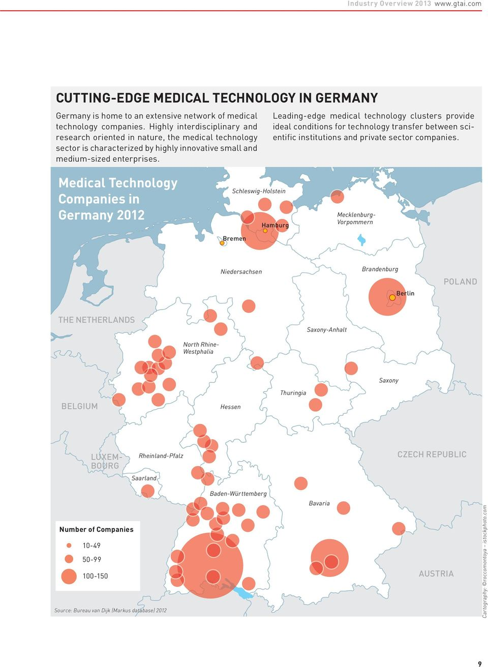 Leading-edge medical technology clusters provide ideal conditions for technology transfer between scientific institutions and private sector companies.