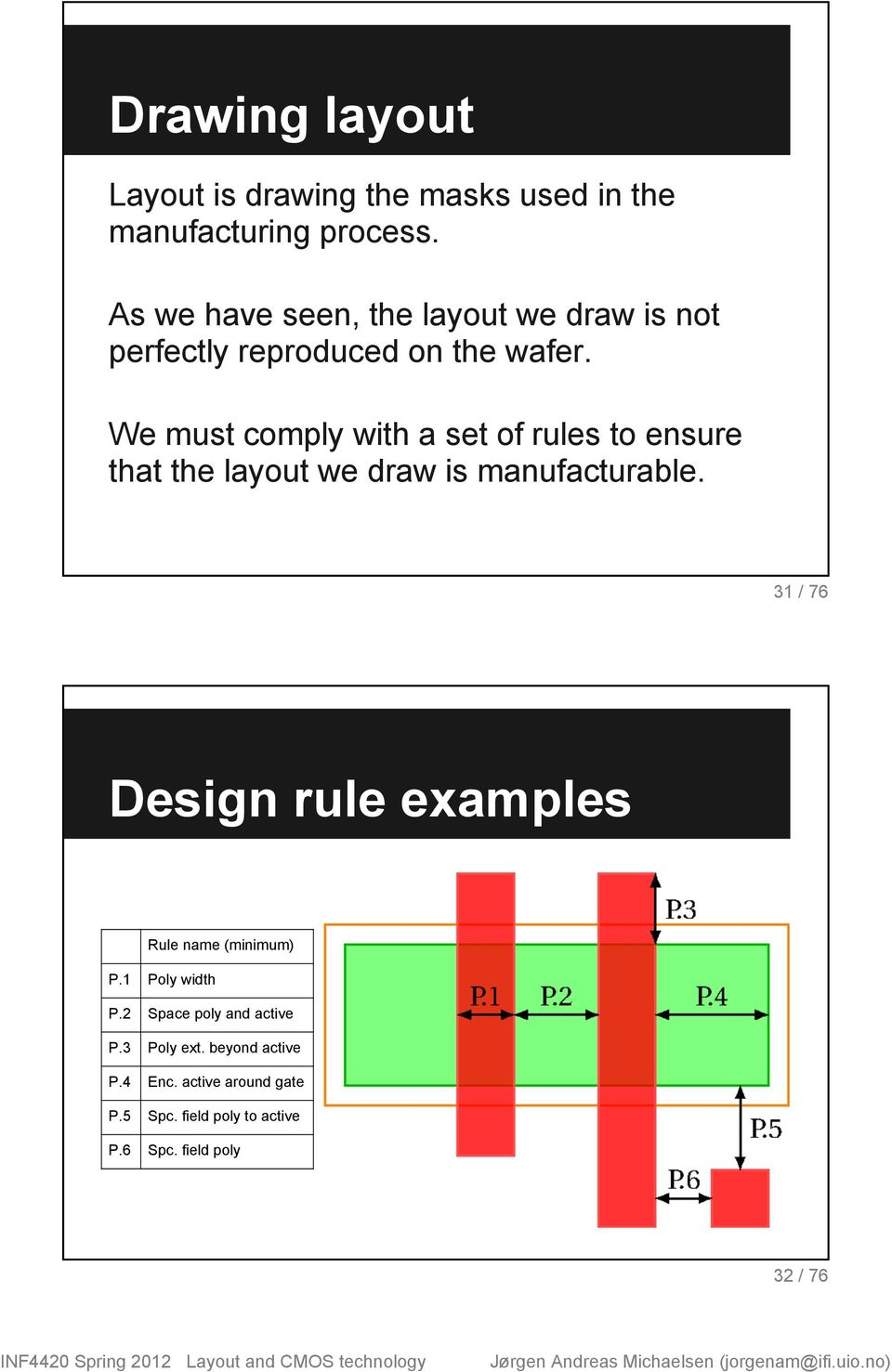 We must comply with a set of rules to ensure that the layout we draw is manufacturable.