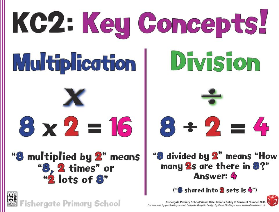 means 8, 2 times or 2 lots of 8 8 divided by 2 means How many