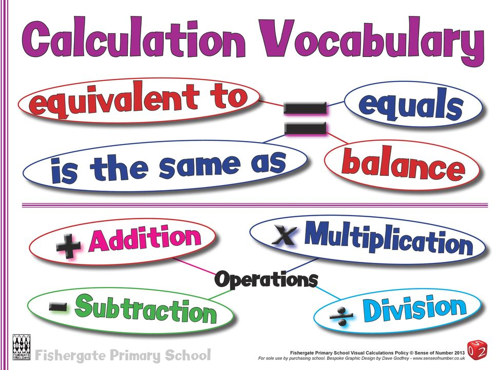 Multiplication Operations Subtraction