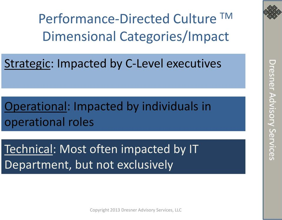 Impacted by individuals in operational roles