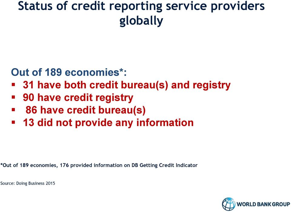 credit bureau(s) 13 did not provide any information *Out of 189 economies,