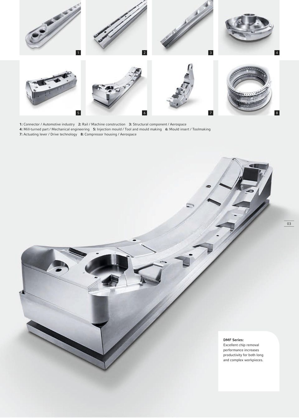 making 6: Mould insert / Toolmaking 7: Actuating lever / Drive technology 8: Compressor housing /