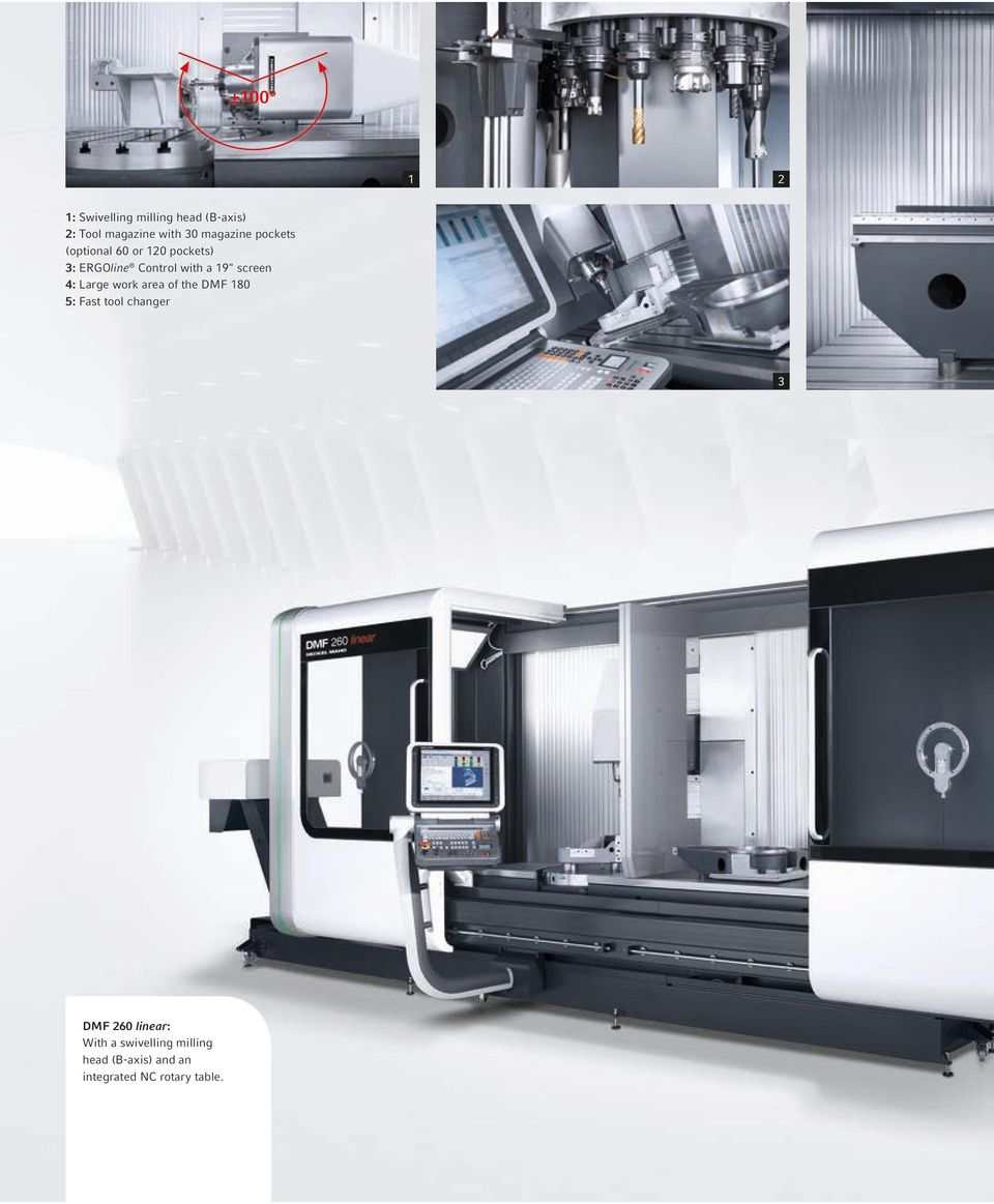"19"" screen 4: Large work area of the DMF 180 5: Fast tool changer 3 DMF 260"
