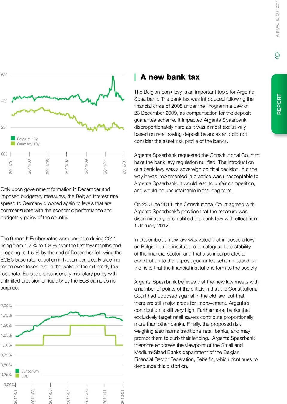 It impacted Argenta Spaarbank disproportionately hard as it was almost exclusively based on retail saving deposit balances and did not consider the asset risk profile of the banks.
