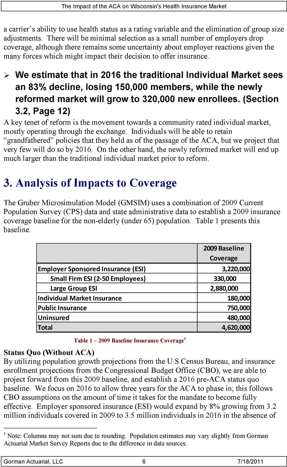 to offer insurance. We estimate that in 2016 the traditional Individual Market sees an 83% decline, losing 150,000 members, while the newly reformed market will grow to 320,000 new enrollees.