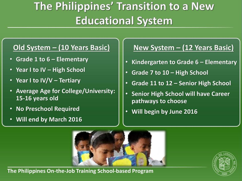 March 2016 New System (12 Years Basic) Kindergarten to Grade 6 Elementary Grade 7 to 10 High School