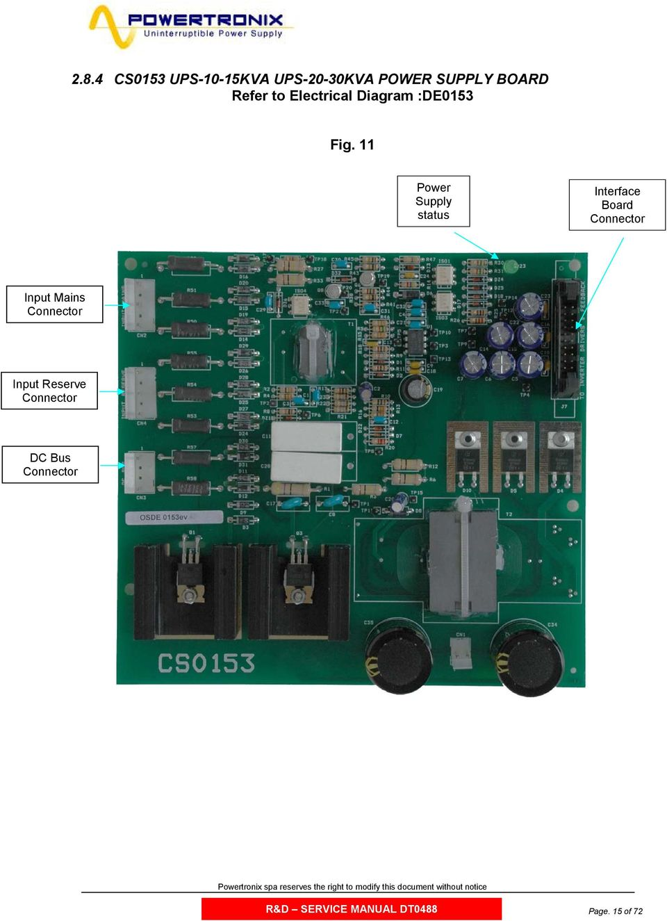 Power Supply status Interface Board Connector Input