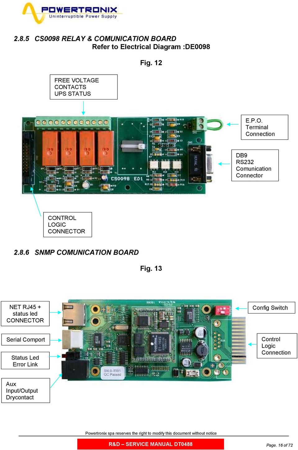 . SNMP COMUNICATION BOARD Fig.