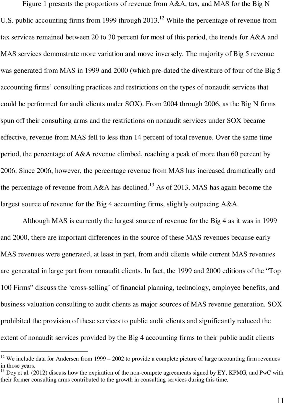 The majority of Big 5 revenue was generated from MAS in 1999 and 2000 (which pre-dated the divestiture of four of the Big 5 accounting firms consulting practices and restrictions on the types of