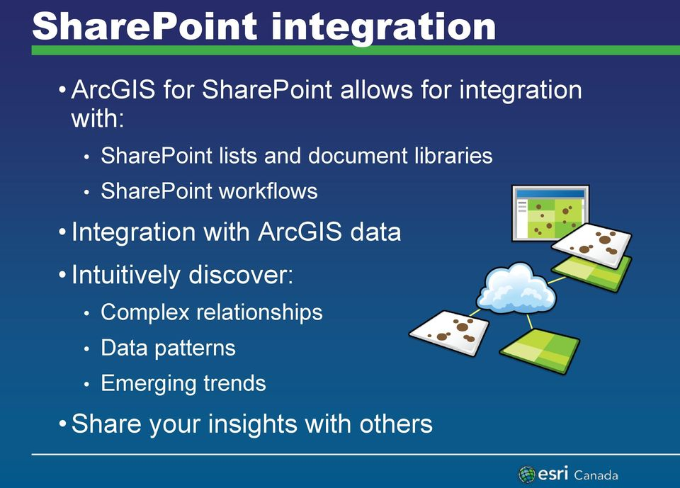 Integration with ArcGIS data Intuitively discover: Complex