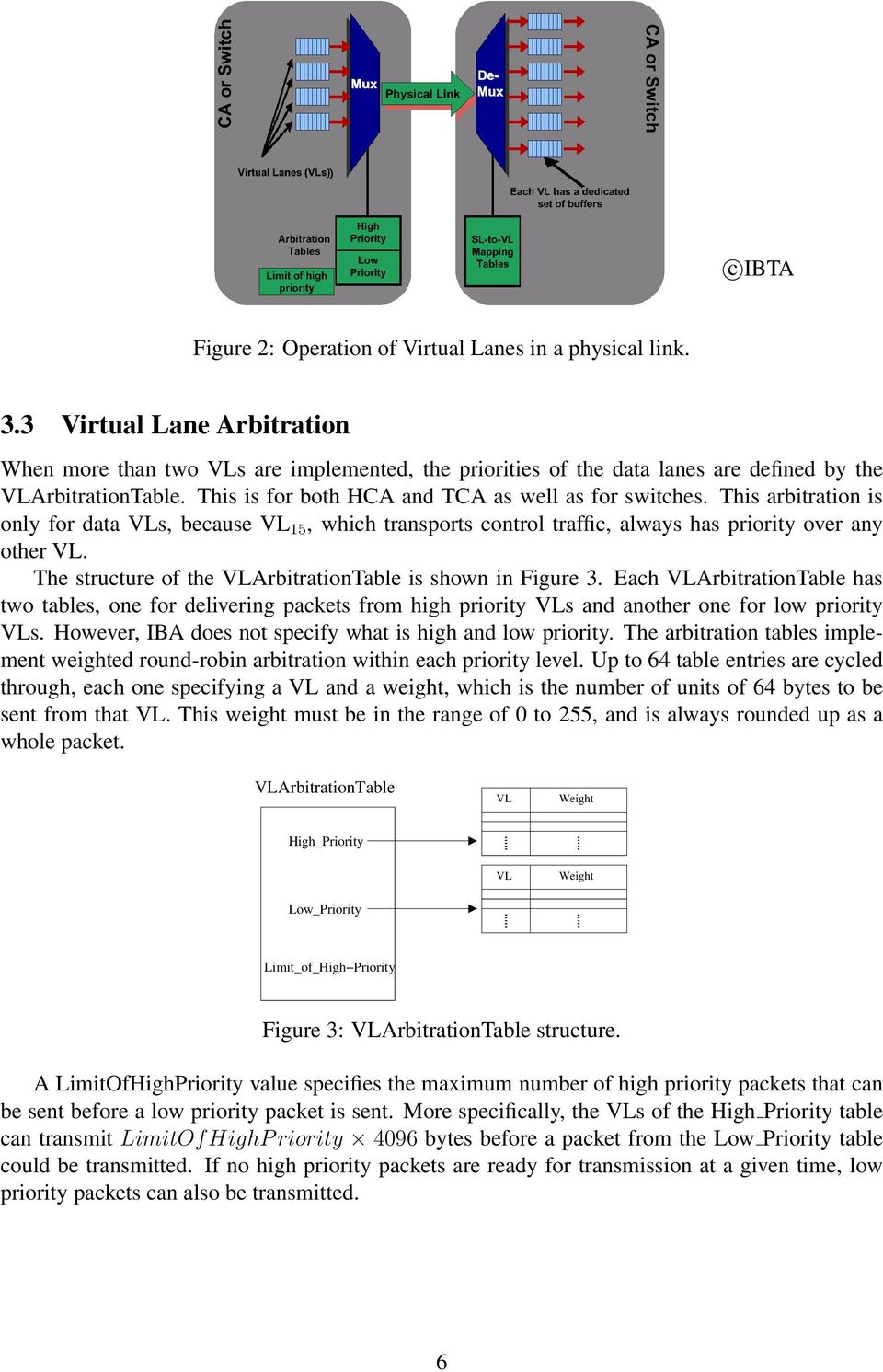 This arbitration is only for data VLs, because VL 15, which transports control traffic, always has priority over any other VL. The structure of the VLArbitrationTable is shown in Figure 3.