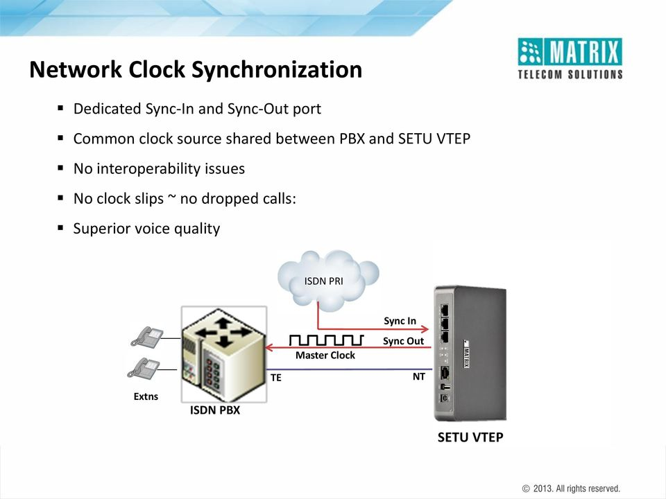 interoperability issues No clock slips ~ no dropped calls: Superior