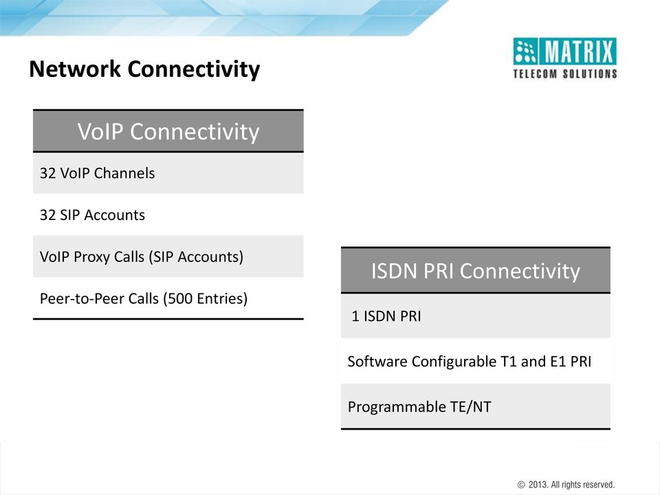 Peer-to-Peer Calls (500 Entries) ISDN PRI Connectivity