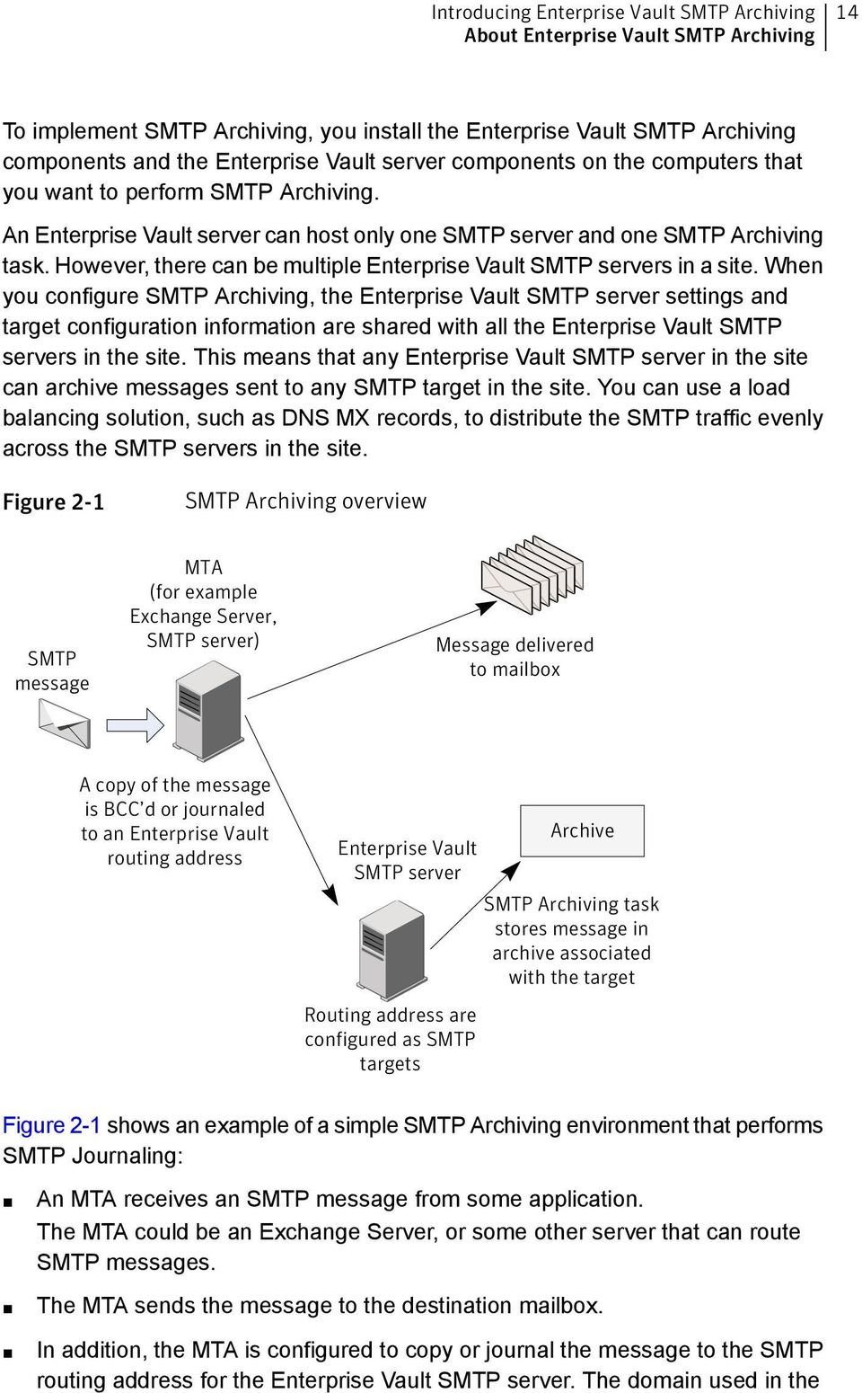 However, there can be multiple Enterprise Vault SMTP servers in a site.
