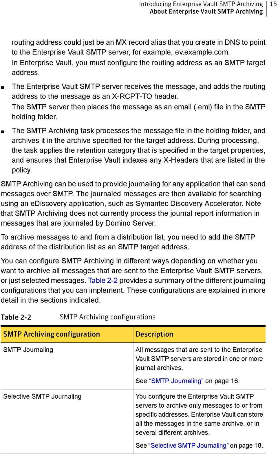 The Enterprise Vault SMTP server receives the message, and adds the routing address to the message as an X-RCPT-TO header. The SMTP server then places the message as an email (.