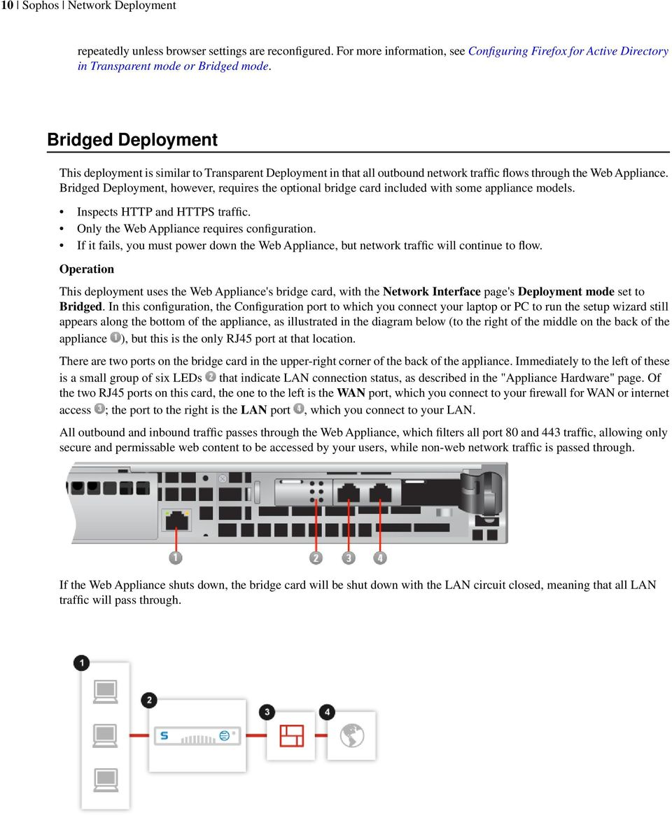 Bridged Deployment, however, requires the optional bridge card included with some appliance models. Inspects HTTP and HTTPS traffic. Only the Web Appliance requires configuration.