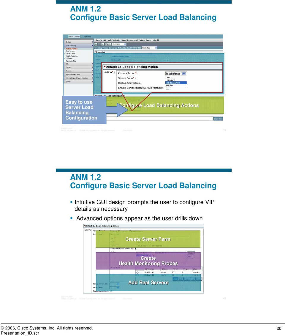 Load Balancing Actions 2008 Cisco Systems, Inc. All rights reserved.