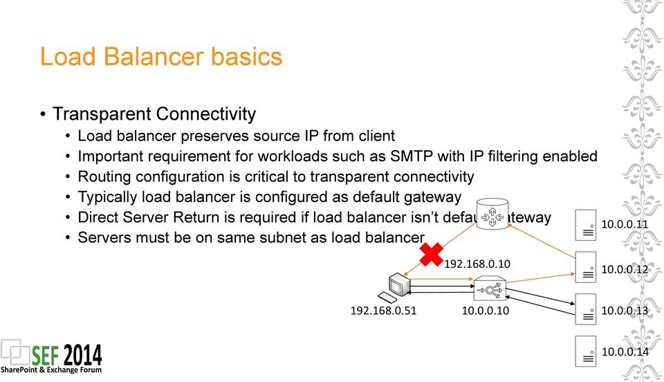 load balancer is configured as default gateway Direct Server Return is required if load balancer isn t default gateway