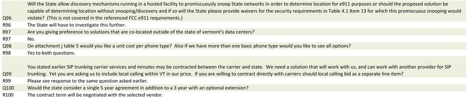 1 Item 13 for which this promiscuous snooping would violate? (This is not covered in the referenced FCC e911 requirements.) The State will have to investigate this further.