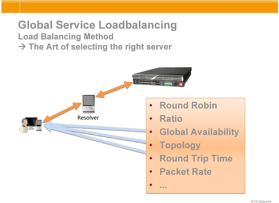 server Resolver Round Robin Ratio Global