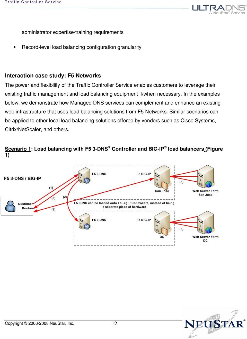 In the examples below, we demonstrate how Managed DNS services can complement and enhance an existing web infrastructure that uses load balancing solutions from F5 Networks.