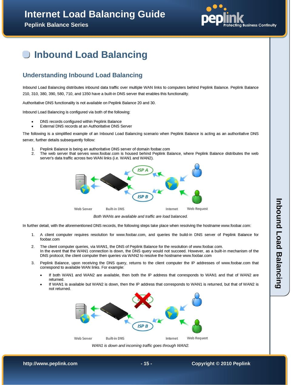 Inbound Load Balancing is configured via both of the following: DNS records configured within Peplink Balance External DNS records at an Authoritative DNS Server The following is a simplified example
