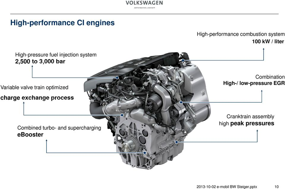 optimized charge exchange process Combination High-/ low-pressure EGR