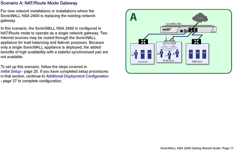 Two Internet sources may be routed through the SonicWALL appliance for load balancing and failover purposes.