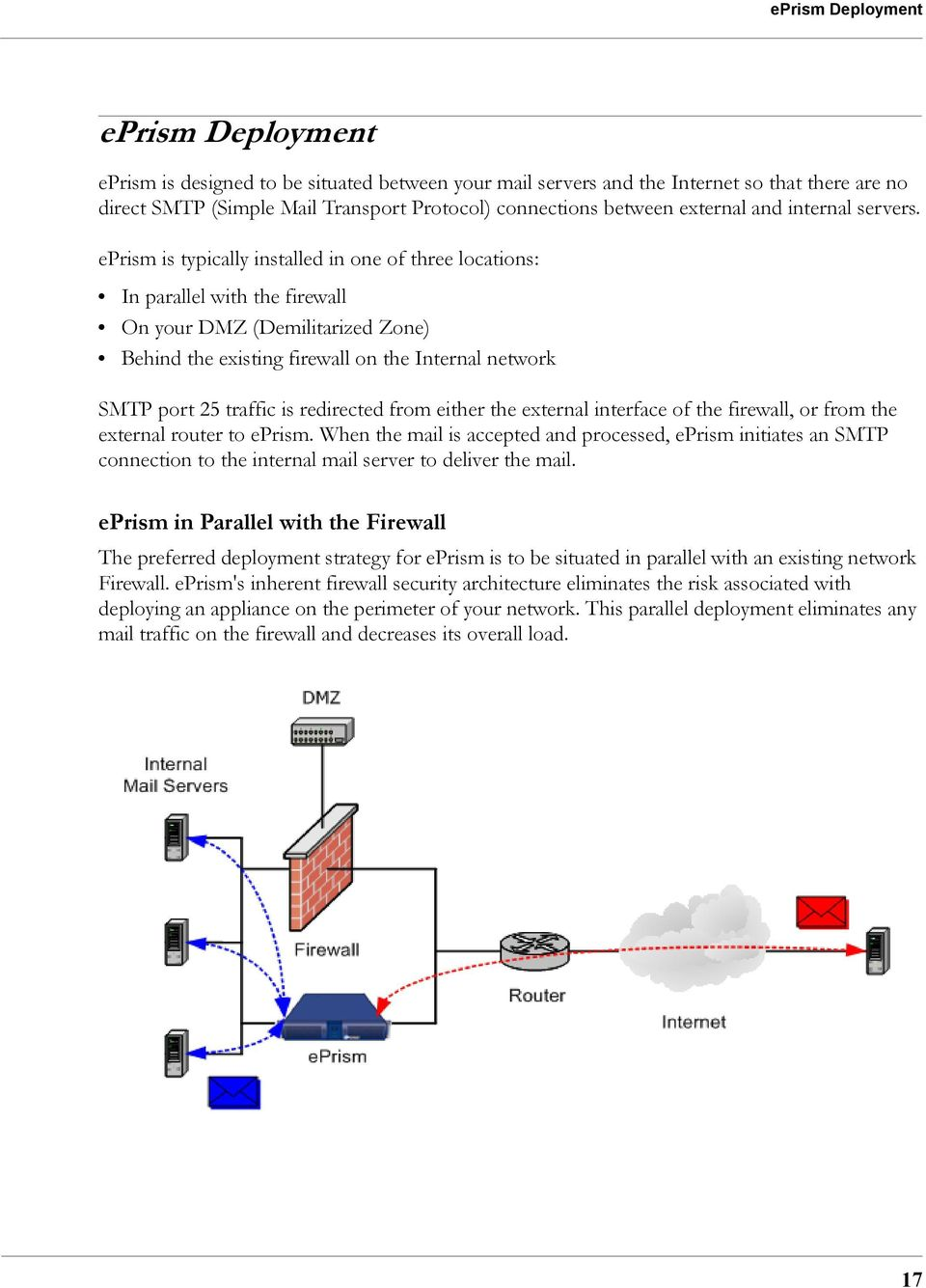 eprism is typically installed in one of three locations: In parallel with the firewall On your DMZ (Demilitarized Zone) Behind the existing firewall on the Internal network SMTP port 25 traffic is