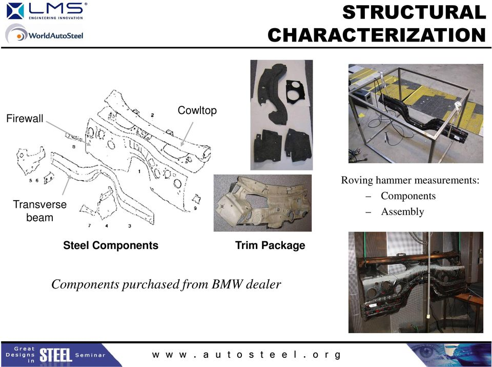 measurements: Components Assembly Steel