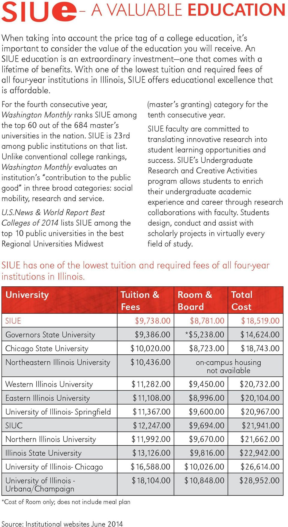 With one of the lowest tuition and required fees of all four-year institutions in Illinois, SIUE offers educational excellence that is affordable.