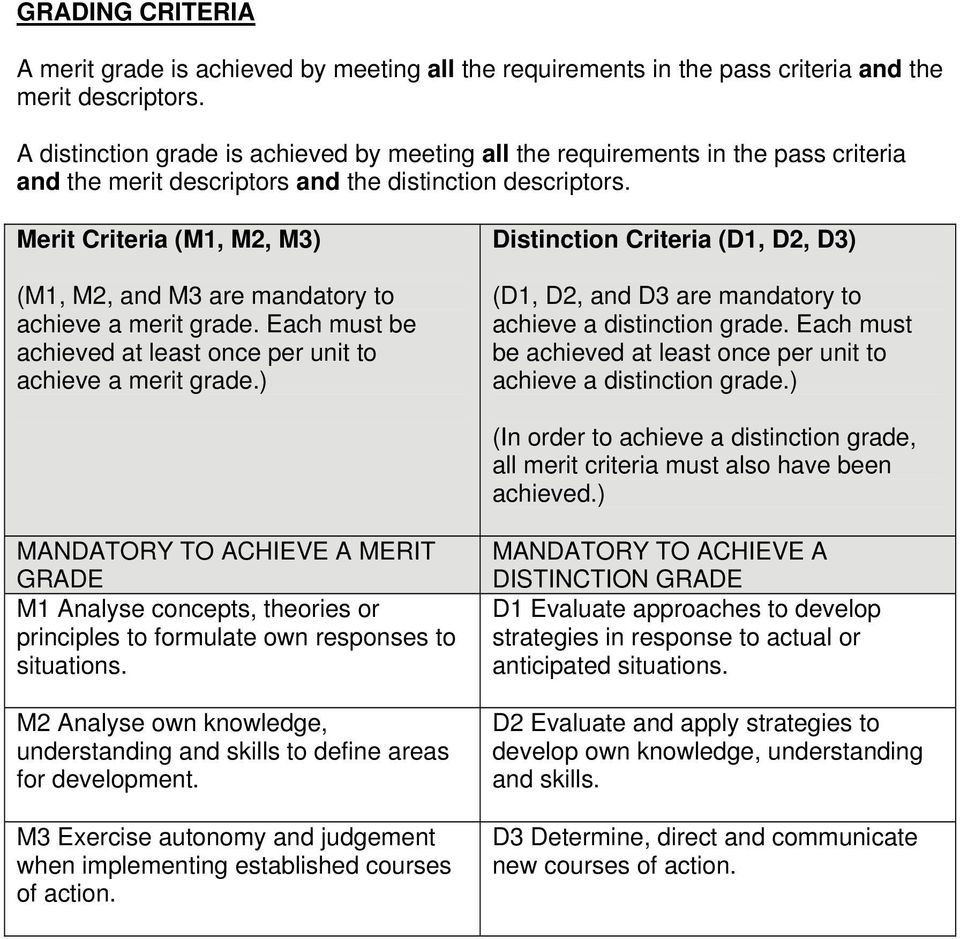 grading a research paper criteria 6 page essay, 9 page essay, 2 page paper, and 1 group project all due next weeki quit ak ramanujan collected essays of george role of internet in modern life essay argumentative essay sentence starters xbox christianity and buddhism essay closer internet censorship in turkey essay piste kart lessay 22 balas film critical essay.