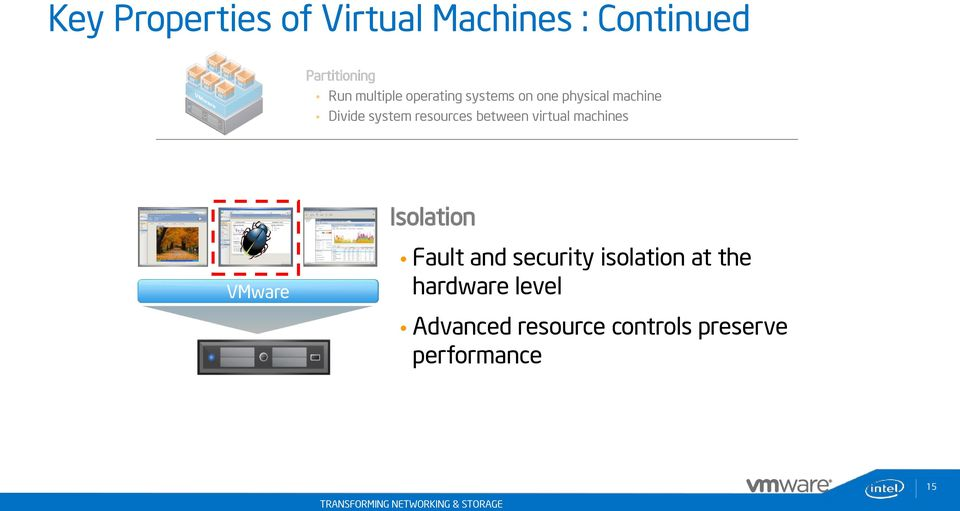 resources between virtual machines Isolation ware Fault and security