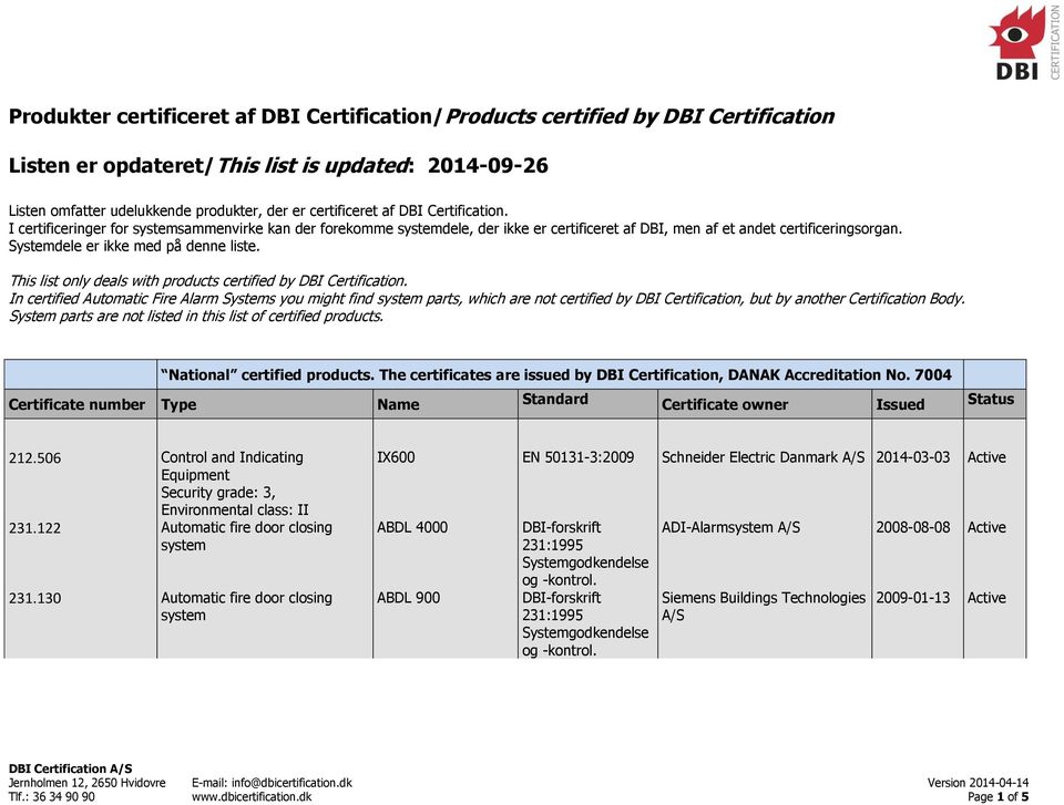 This list only deals with products certified by DBI Certification.