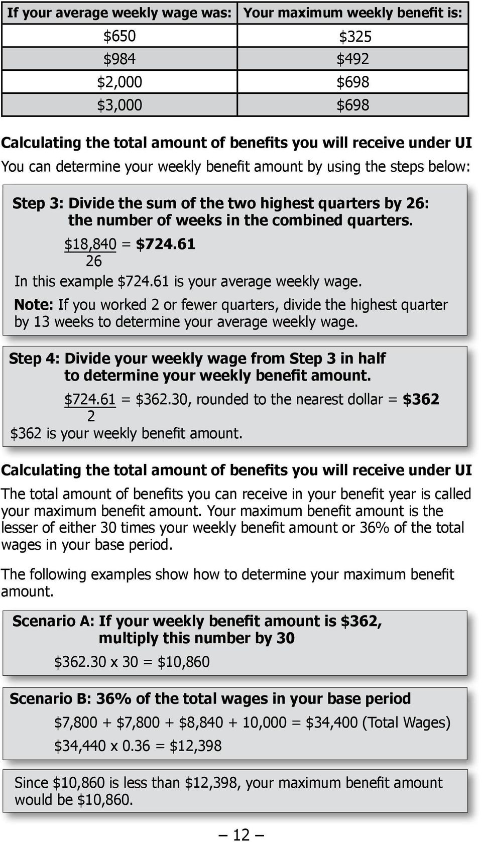 61 is your average weekly wage. Note: If you worked 2 or fewer quarters, divide the highest quarter by 13 weeks to determine your average weekly wage.