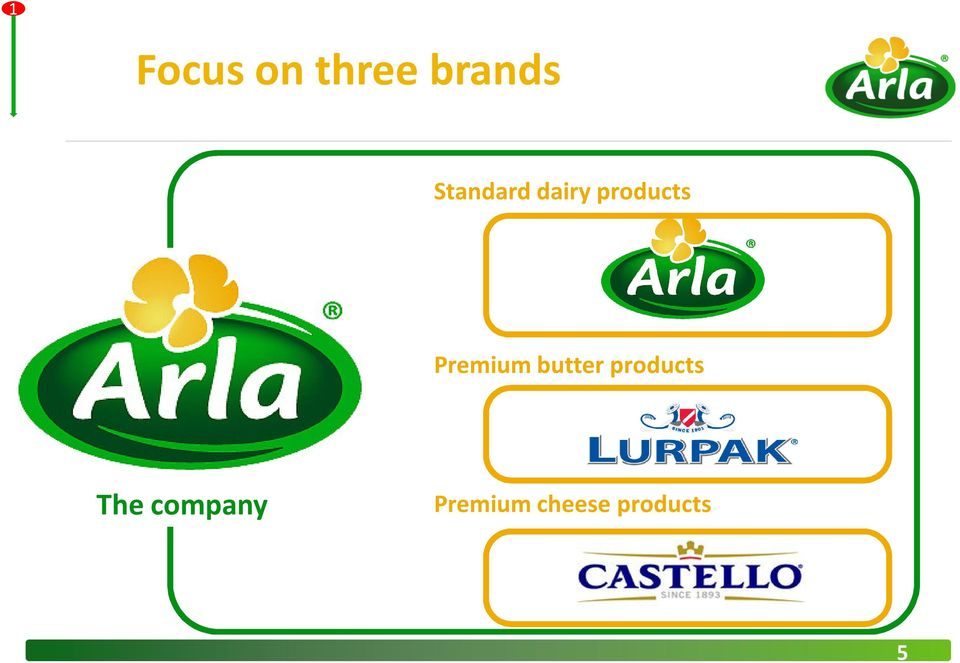 Premium butter products