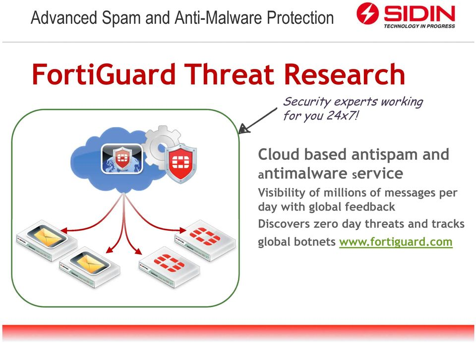 Cloud based antispam and antimalware service Visibility of millions of