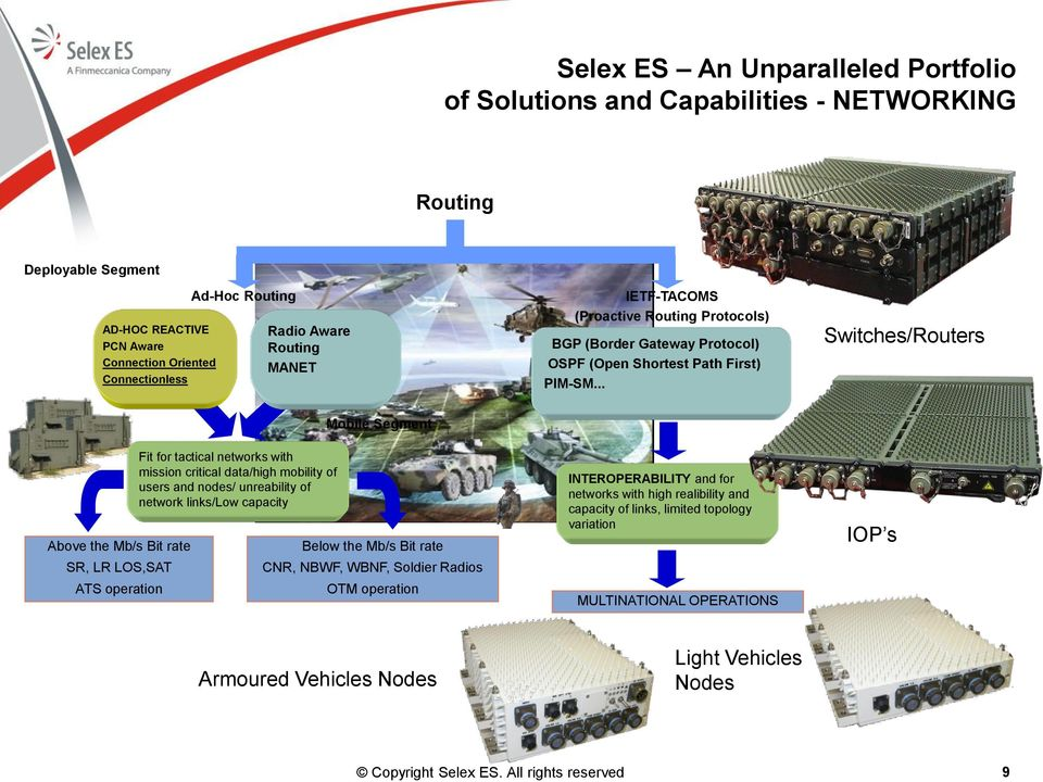 .. Switches/Routers Above the Mb/s Bit rate SR, LR LOS,SAT ATS operation Fit for tactical networks with mission critical data/high mobility of users and nodes/ unreability of network links/low