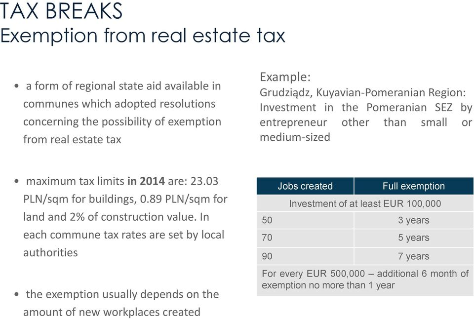 03 PLN/sqm for buildings, 0.89 PLN/sqm for land and 2% of construction value.