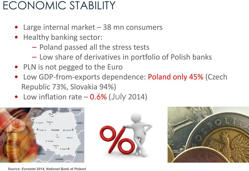 not pegged to the Euro Low GDP-from-exports dependence: Poland only 45% (Czech Republic