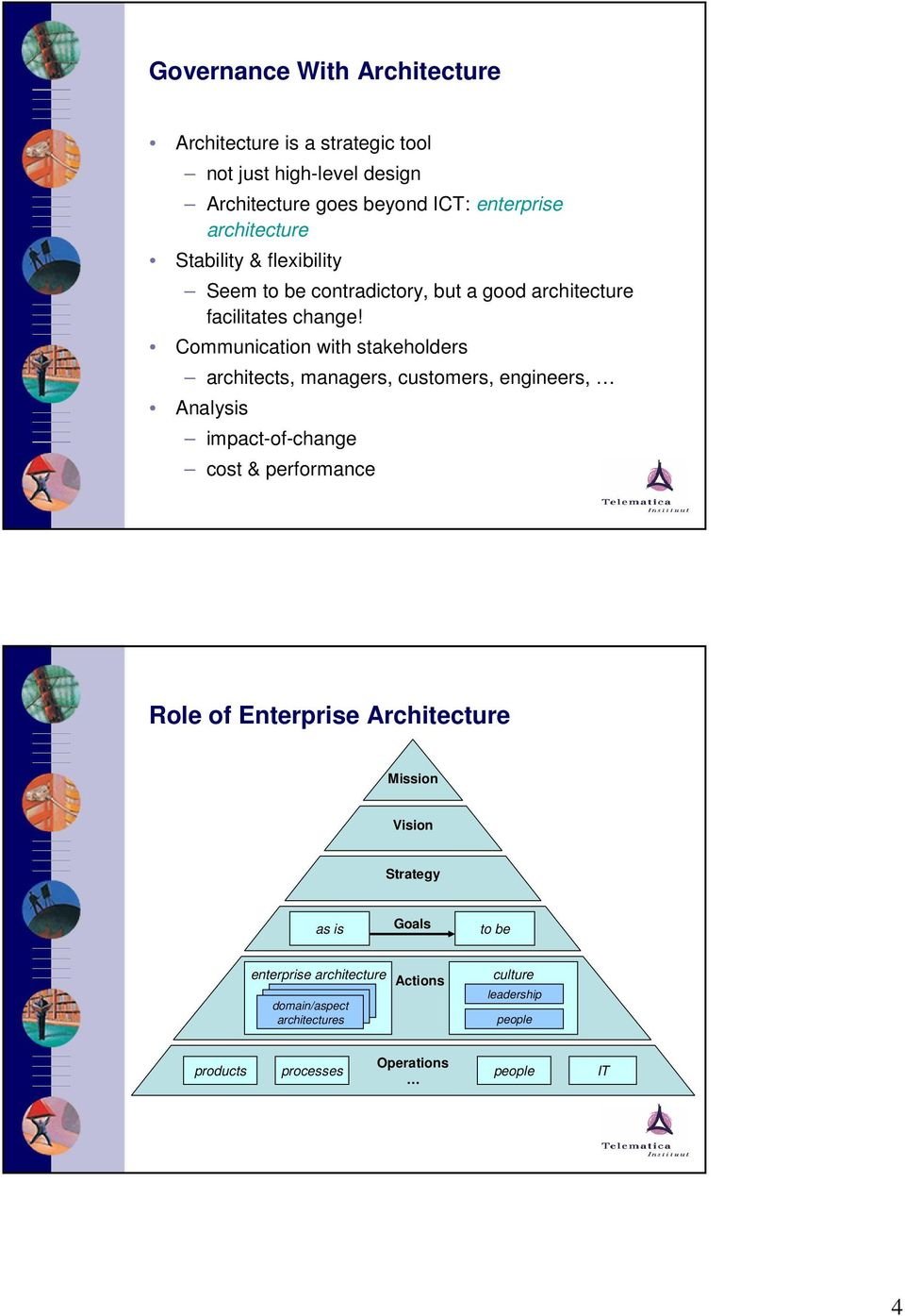 Communication with stakeholders architects, managers, customers, engineers, Analysis impact-of-change cost & performance Role of Enterprise