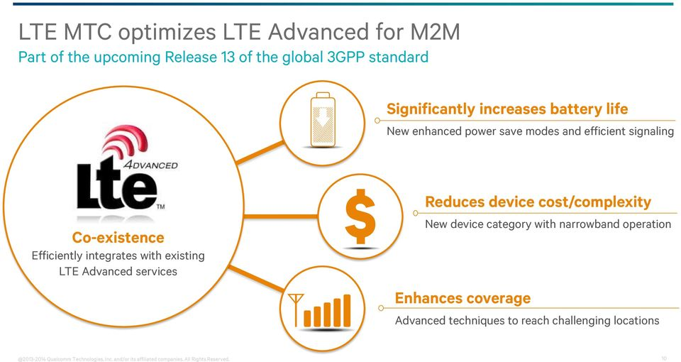Advanced services Reduces device cost/complexity New device category with narrowband operation Enhances coverage Advanced